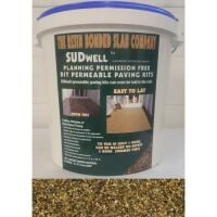 Read SUDwell Reviews