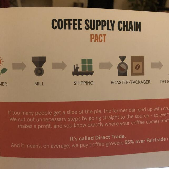 Pact Coffee 5 star review on 9th April 2021